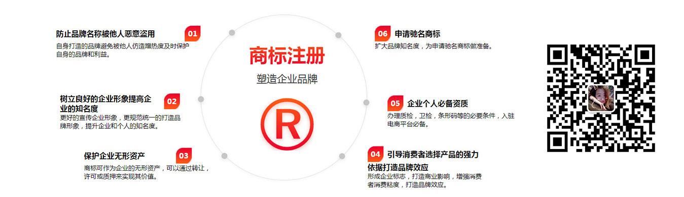 郴州商标注册公司助力塑造企业品牌